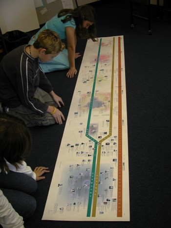 Educational Timelines Printed on LexJet Tyvek