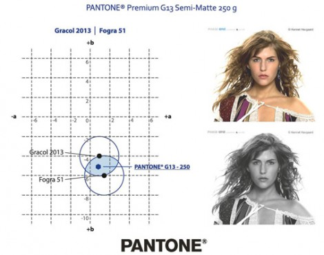 Introducing: PANTONE<sup>®</sup> Proofing Papers
