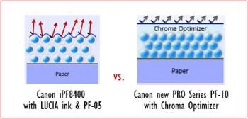 LUCIA vs. Chroma